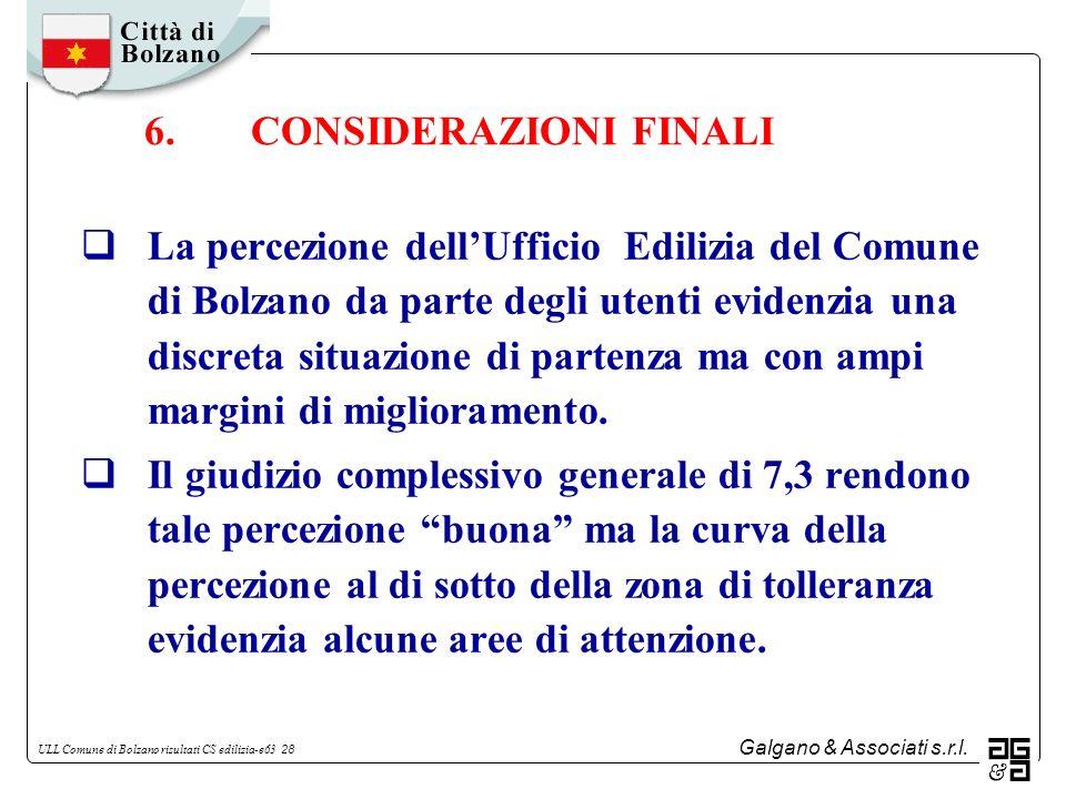 Galgano & Associati s.r.l. ULL Comune di Bolzano risultati CS edilizia-e63 28 La percezione dellUfficio Edilizia del Comune di Bolzano da parte degli