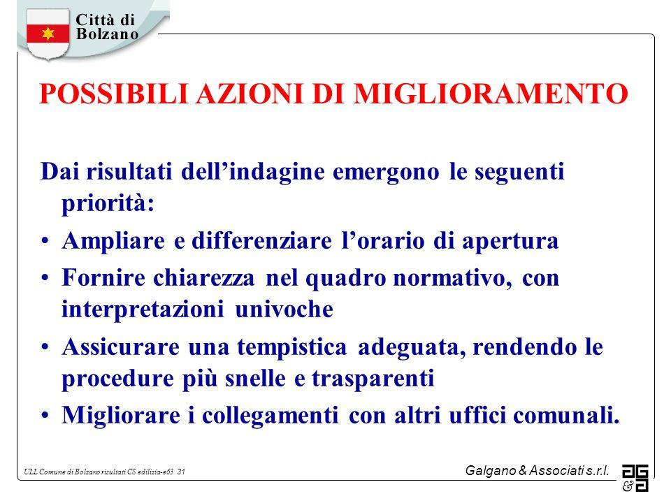 Galgano & Associati s.r.l. ULL Comune di Bolzano risultati CS edilizia-e63 31 POSSIBILI AZIONI DI MIGLIORAMENTO Dai risultati dellindagine emergono le