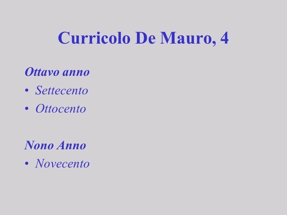 Curricolo De Mauro, 4 Ottavo anno Settecento Ottocento Nono Anno Novecento