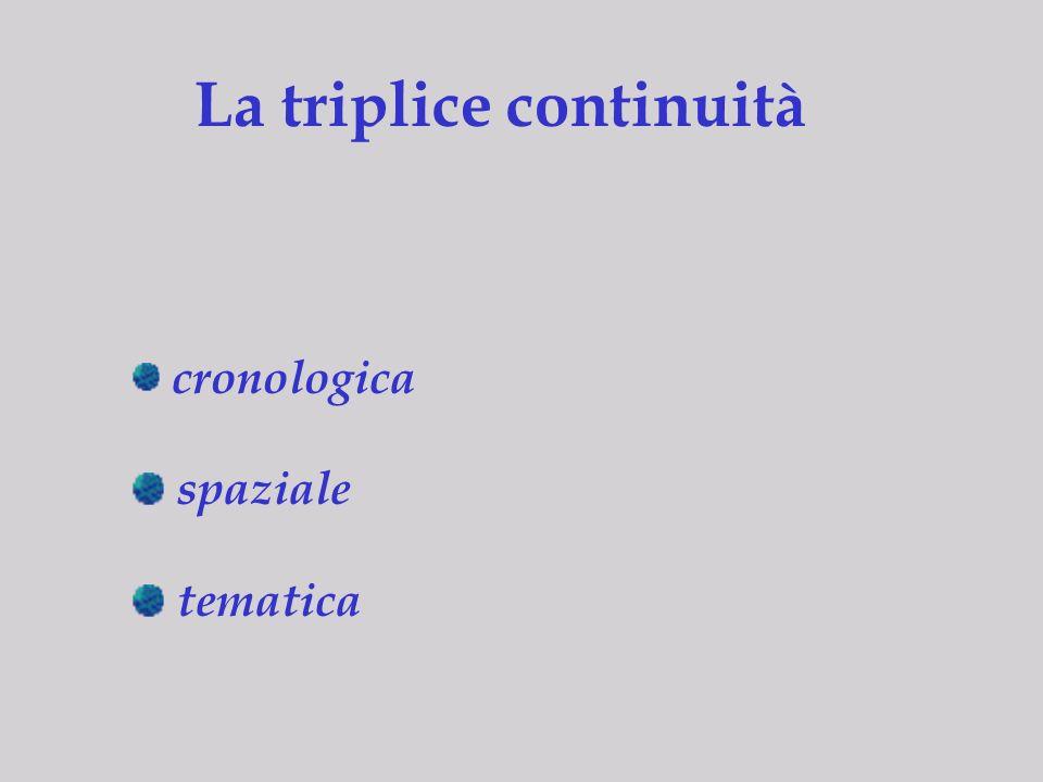 La triplice continuità cronologica spaziale tematica