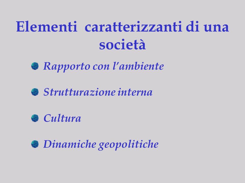 Elementi caratterizzanti di una società Rapporto con lambiente Strutturazione interna Cultura Dinamiche geopolitiche