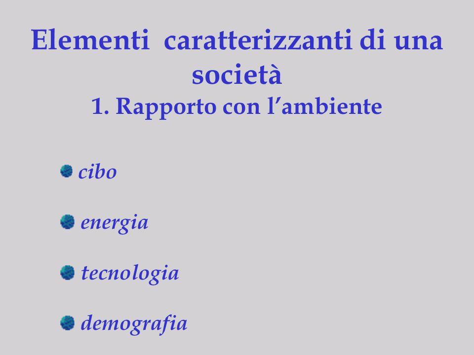 Elementi caratterizzanti di una società 1. Rapporto con lambiente cibo energia tecnologia demografia