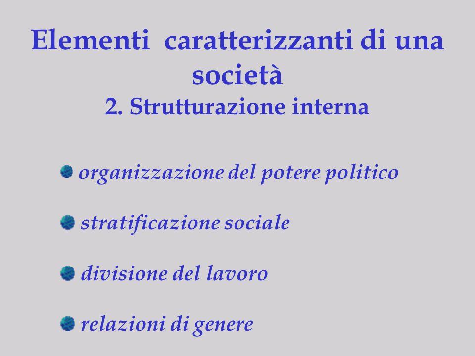 Elementi caratterizzanti di una società 2. Strutturazione interna organizzazione del potere politico stratificazione sociale divisione del lavoro rela