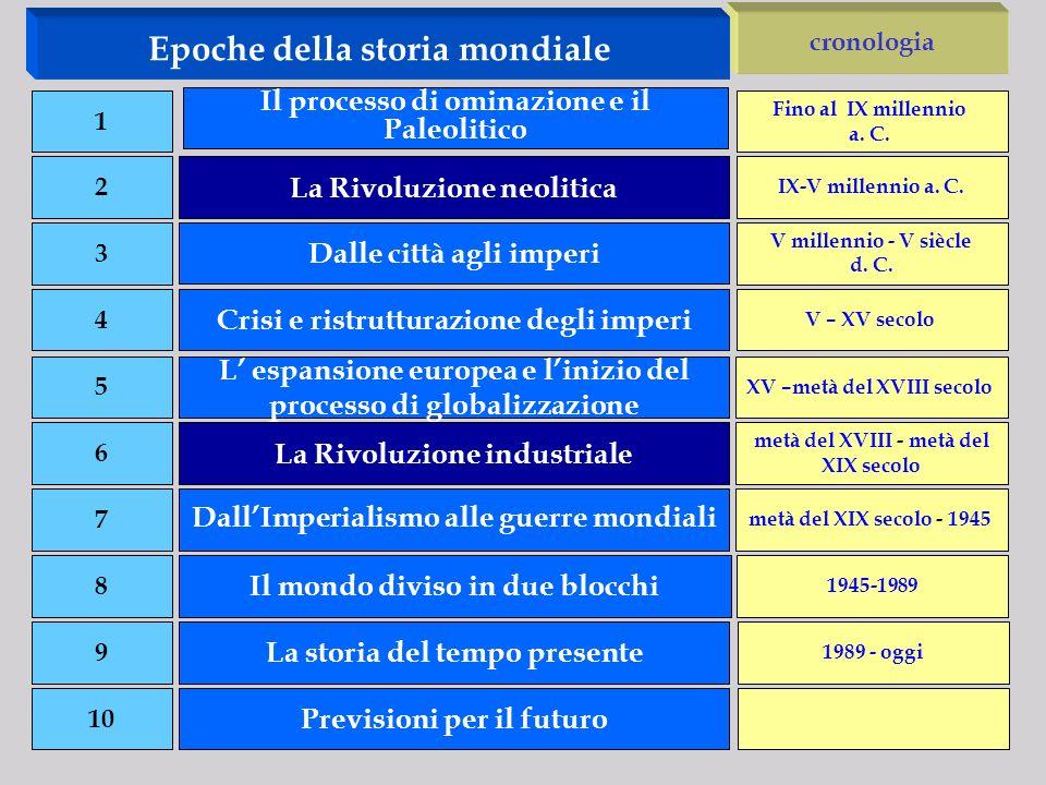 cronologia Epoche della storia mondiale 1 Fino al IX millennio a. C. IX-V millennio a. C. Il processo di ominazione e il Paleolitico La Rivoluzione ne