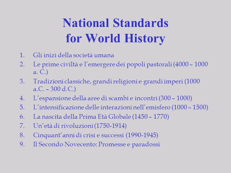 National Standards for World History 1.Gli inizi della società umana 2.Le prime civiltà e lemergere dei popoli pastorali (4000 – 1000 a. C.) 3.Tradizi