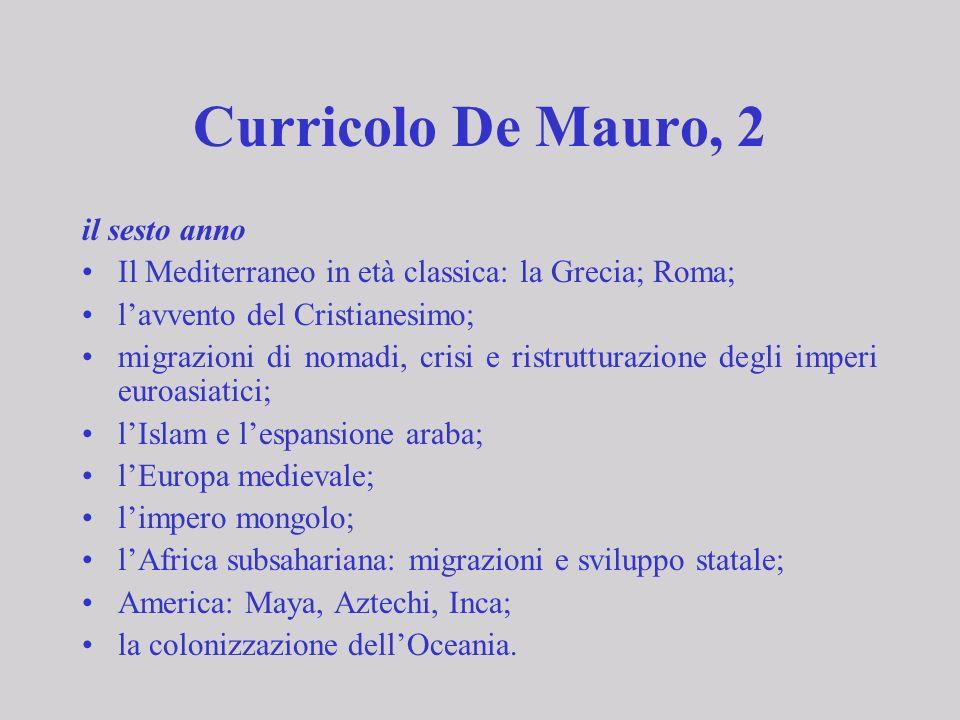 Curricolo De Mauro, 2 il sesto anno Il Mediterraneo in età classica: la Grecia; Roma; lavvento del Cristianesimo; migrazioni di nomadi, crisi e ristru