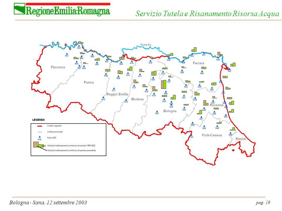 pag. 19 Bologna - Sana, 12 settembre 2003 Servizio Tutela e Risanamento Risorsa Acqua