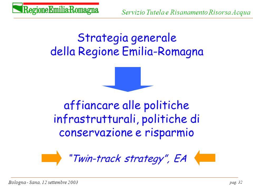 pag. 32 Bologna - Sana, 12 settembre 2003 Servizio Tutela e Risanamento Risorsa Acqua Strategia generale della Regione Emilia-Romagna affiancare alle