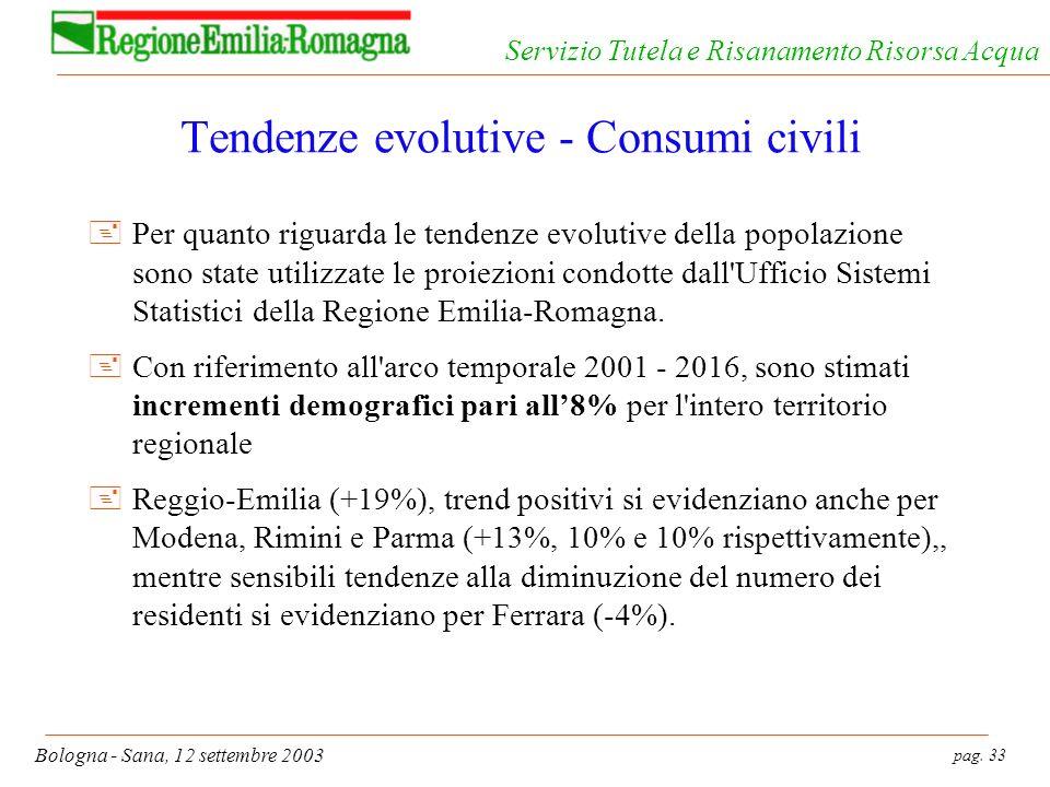 pag. 33 Bologna - Sana, 12 settembre 2003 Servizio Tutela e Risanamento Risorsa Acqua Tendenze evolutive - Consumi civili +Per quanto riguarda le tend