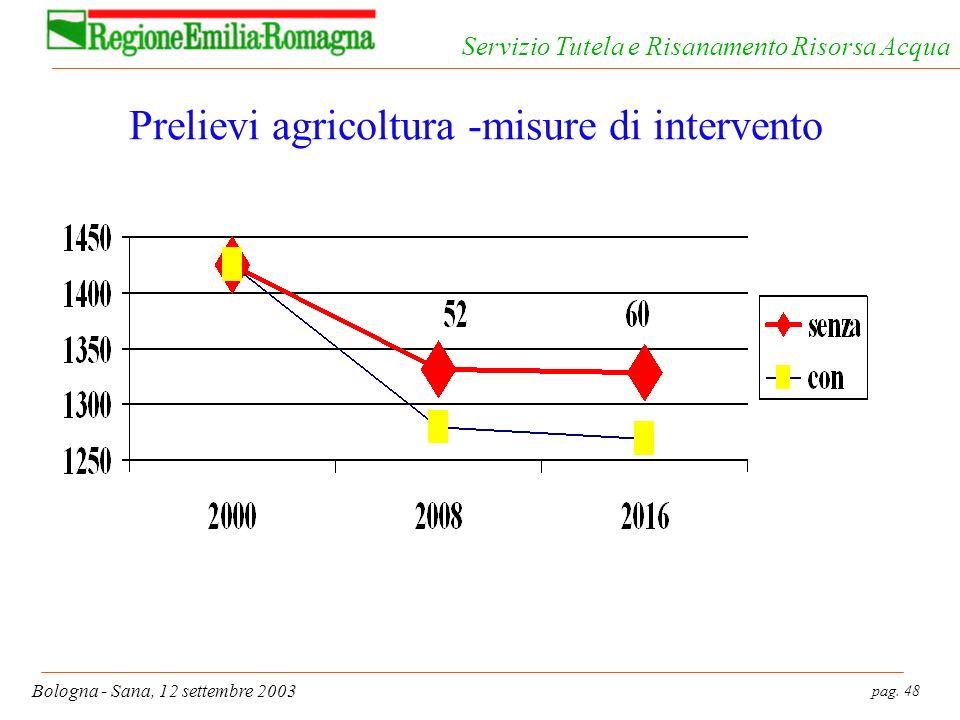 pag. 48 Bologna - Sana, 12 settembre 2003 Servizio Tutela e Risanamento Risorsa Acqua Prelievi agricoltura -misure di intervento