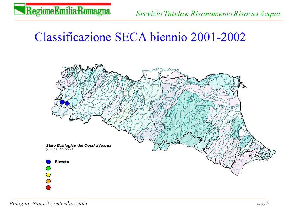 pag. 5 Bologna - Sana, 12 settembre 2003 Servizio Tutela e Risanamento Risorsa Acqua Classificazione SECA biennio 2001-2002