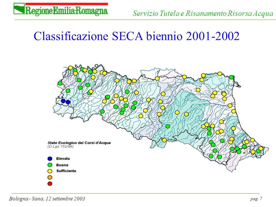 pag. 7 Bologna - Sana, 12 settembre 2003 Servizio Tutela e Risanamento Risorsa Acqua Classificazione SECA biennio 2001-2002