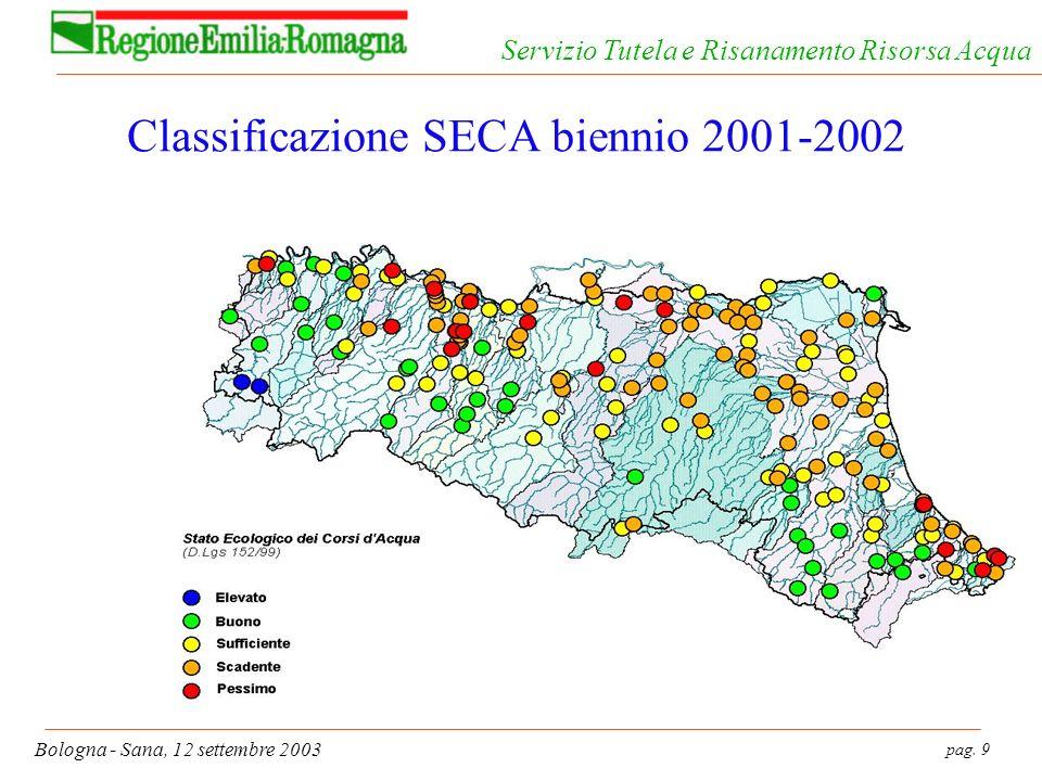 pag. 9 Bologna - Sana, 12 settembre 2003 Servizio Tutela e Risanamento Risorsa Acqua Classificazione SECA biennio 2001-2002