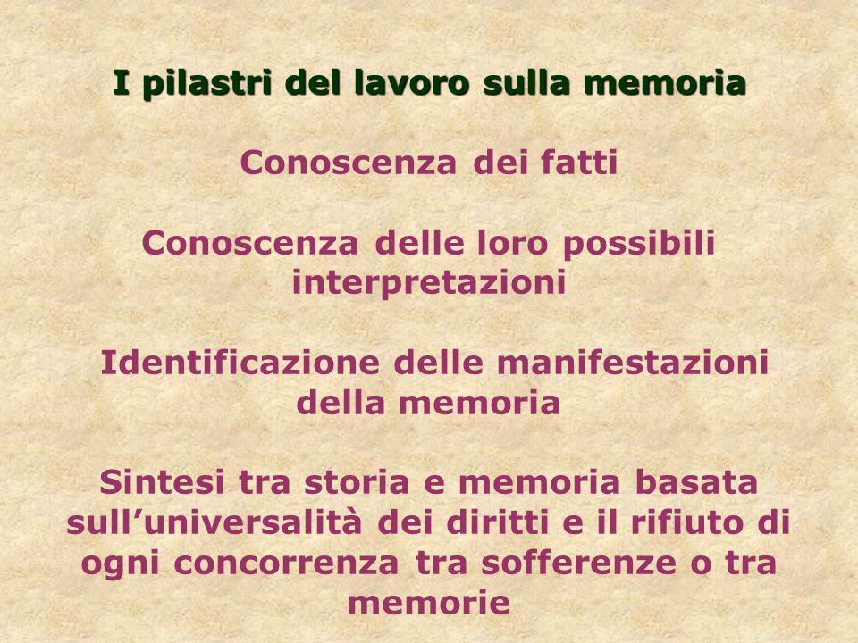 I pilastri del lavoro sulla memoria I pilastri del lavoro sulla memoria Conoscenza dei fatti Conoscenza delle loro possibili interpretazioni Identific