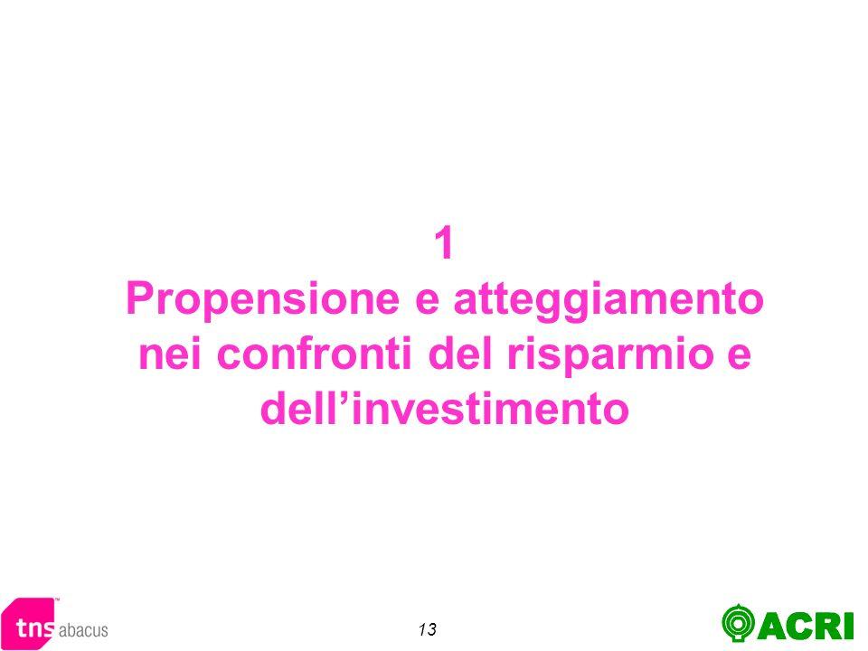 13 1 Propensione e atteggiamento nei confronti del risparmio e dellinvestimento