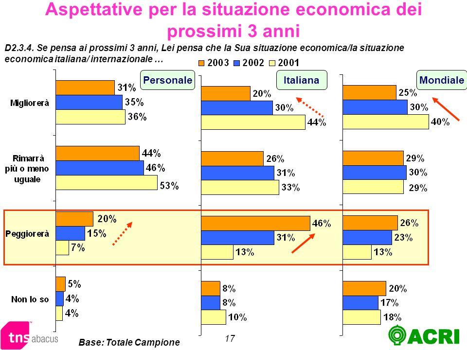 17 Aspettative per la situazione economica dei prossimi 3 anni D2.3.4.