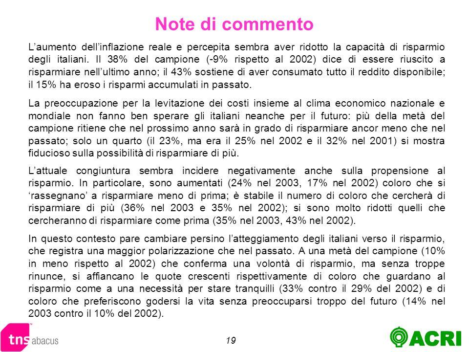 19 Laumento dellinflazione reale e percepita sembra aver ridotto la capacità di risparmio degli italiani.