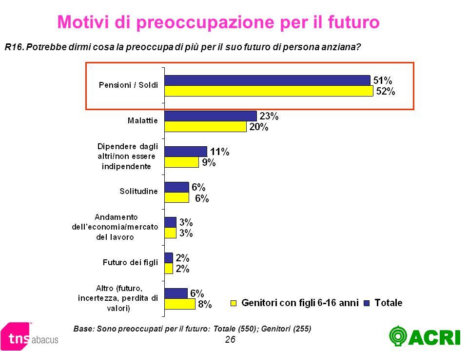 26 Motivi di preoccupazione per il futuro R16.