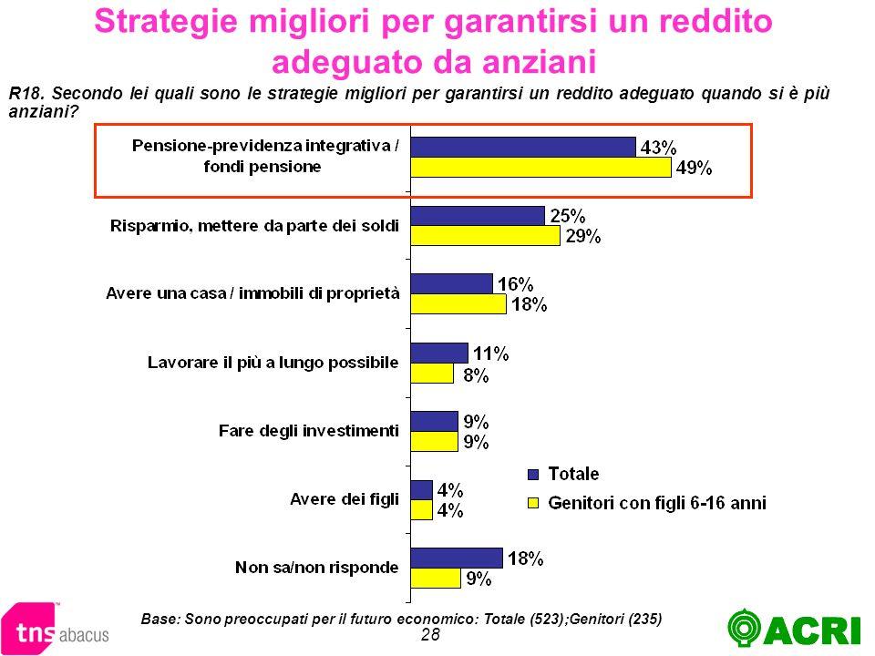 28 Strategie migliori per garantirsi un reddito adeguato da anziani R18.
