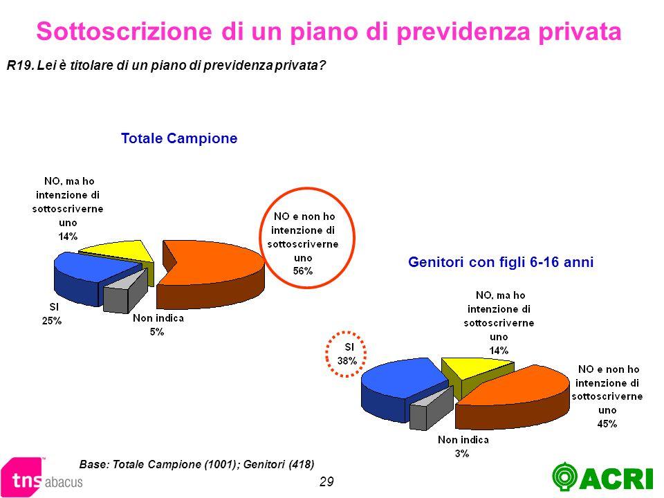 29 Sottoscrizione di un piano di previdenza privata R19.