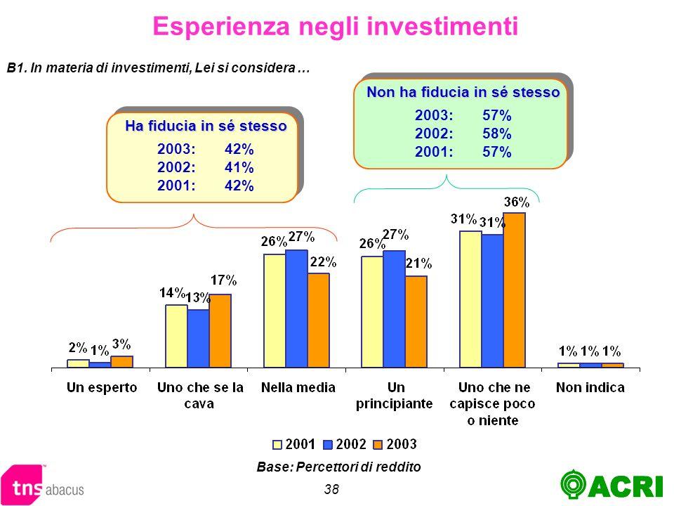 38 Esperienza negli investimenti B1.