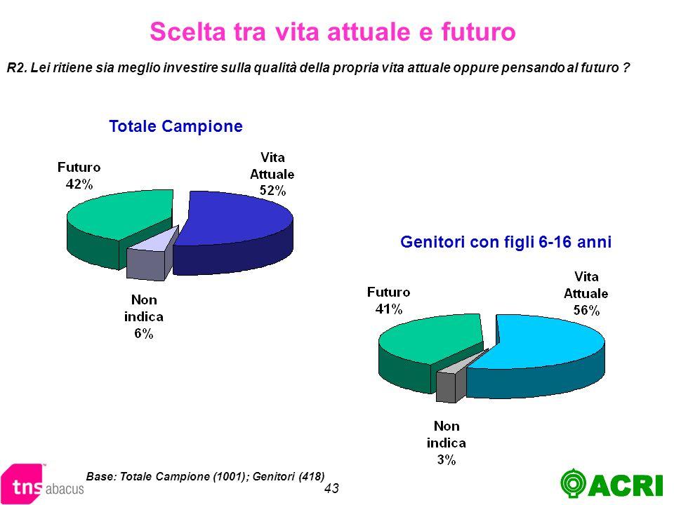 43 Scelta tra vita attuale e futuro R2.