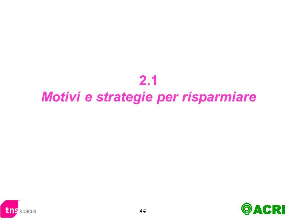 44 2.1 Motivi e strategie per risparmiare