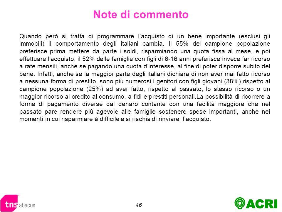 46 Quando però si tratta di programmare lacquisto di un bene importante (esclusi gli immobili) il comportamento degli italiani cambia.