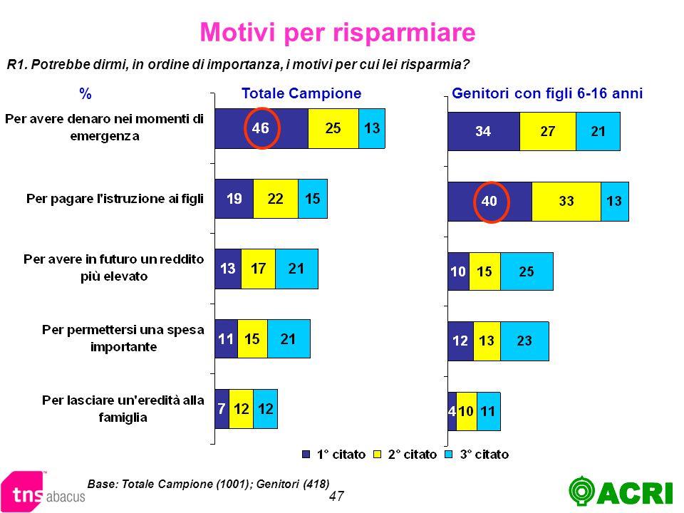 47 Motivi per risparmiare R1.