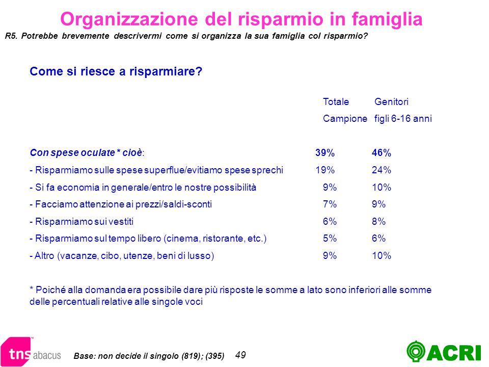 49 Organizzazione del risparmio in famiglia R5.