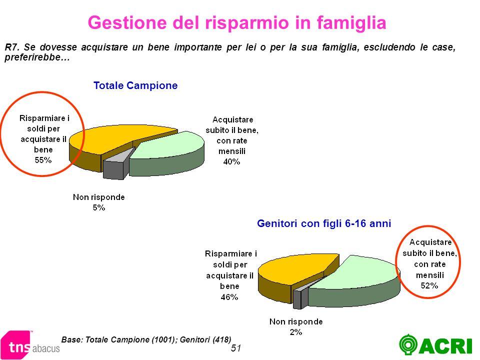 51 Gestione del risparmio in famiglia R7.