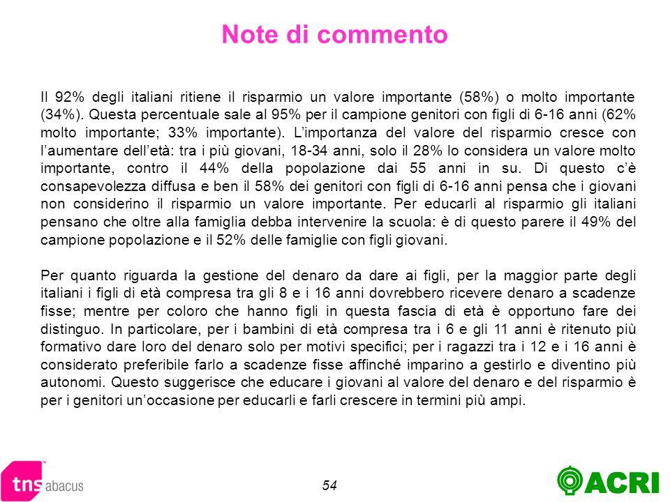 54 Il 92% degli italiani ritiene il risparmio un valore importante (58%) o molto importante (34%).