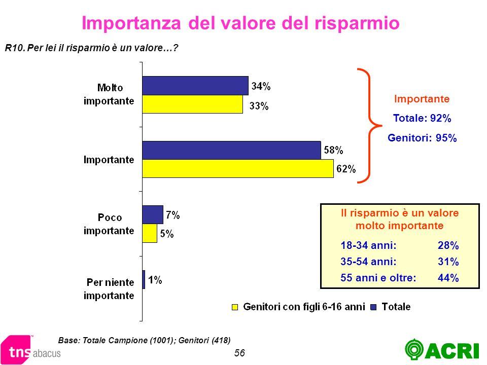 56 Importanza del valore del risparmio R10. Per lei il risparmio è un valore….