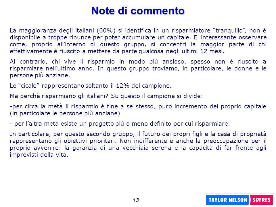 13 La maggioranza degli italiani (60%) si identifica in un risparmiatore tranquillo, non è disponibile a troppe rinunce per poter accumulare un capita