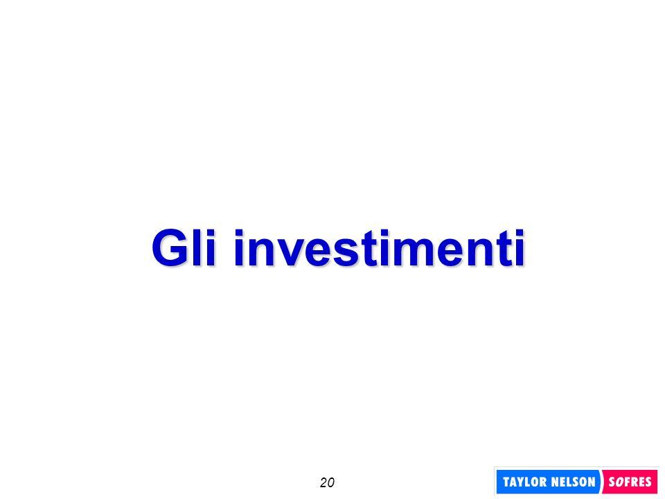 20 Gli investimenti