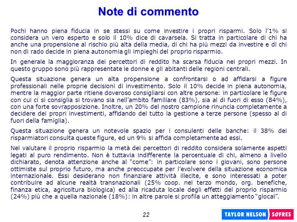 22 Note di commento Pochi hanno piena fiducia in se stessi su come investire i propri risparmi. Solo l1% si considera un vero esperto e solo il 10% di