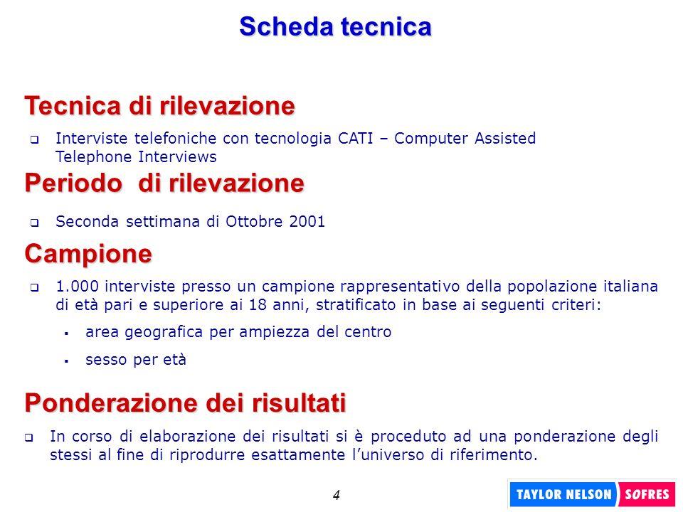 4 Scheda tecnica Seconda settimana di Ottobre 2001 1.000 interviste presso un campione rappresentativo della popolazione italiana di età pari e superi