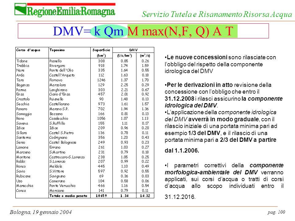 pag. 100 Bologna, 19 gennaio 2004 Servizio Tutela e Risanamento Risorsa Acqua DMV= k Qm M max(N,F, Q) A T Le nuove concessioni sono rilasciate con lob