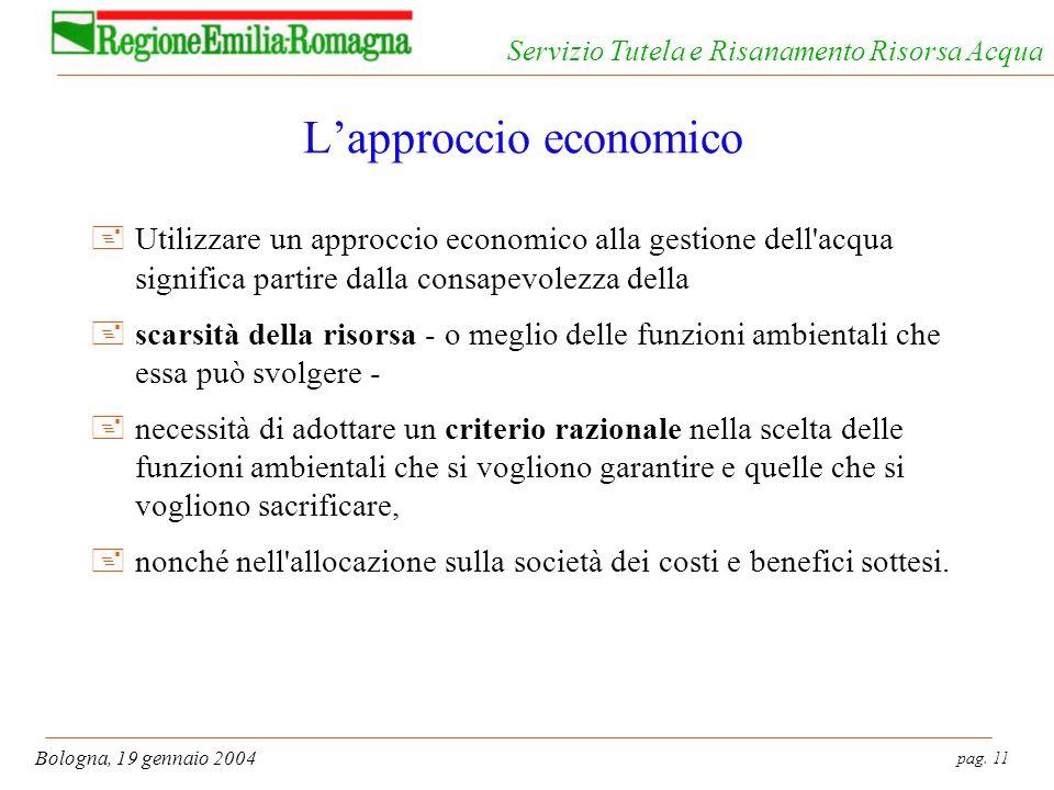 pag. 11 Bologna, 19 gennaio 2004 Servizio Tutela e Risanamento Risorsa Acqua Lapproccio economico +Utilizzare un approccio economico alla gestione del
