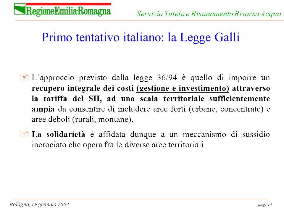 pag. 14 Bologna, 19 gennaio 2004 Servizio Tutela e Risanamento Risorsa Acqua Primo tentativo italiano: la Legge Galli +Lapproccio previsto dalla legge