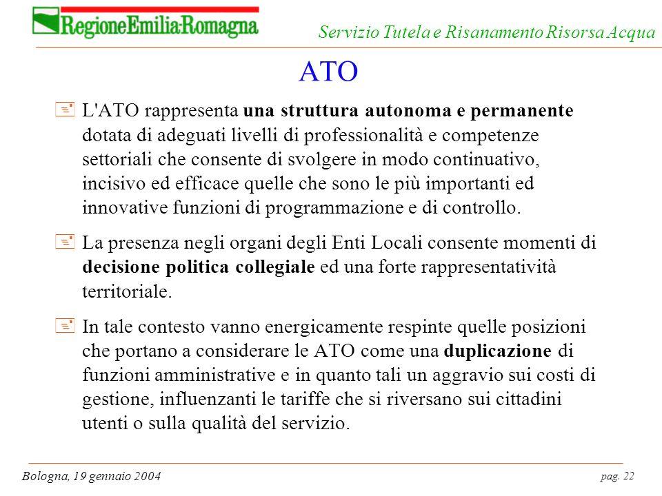 pag. 22 Bologna, 19 gennaio 2004 Servizio Tutela e Risanamento Risorsa Acqua ATO +L'ATO rappresenta una struttura autonoma e permanente dotata di adeg
