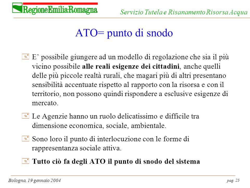 pag. 25 Bologna, 19 gennaio 2004 Servizio Tutela e Risanamento Risorsa Acqua ATO= punto di snodo +E possibile giungere ad un modello di regolazione ch