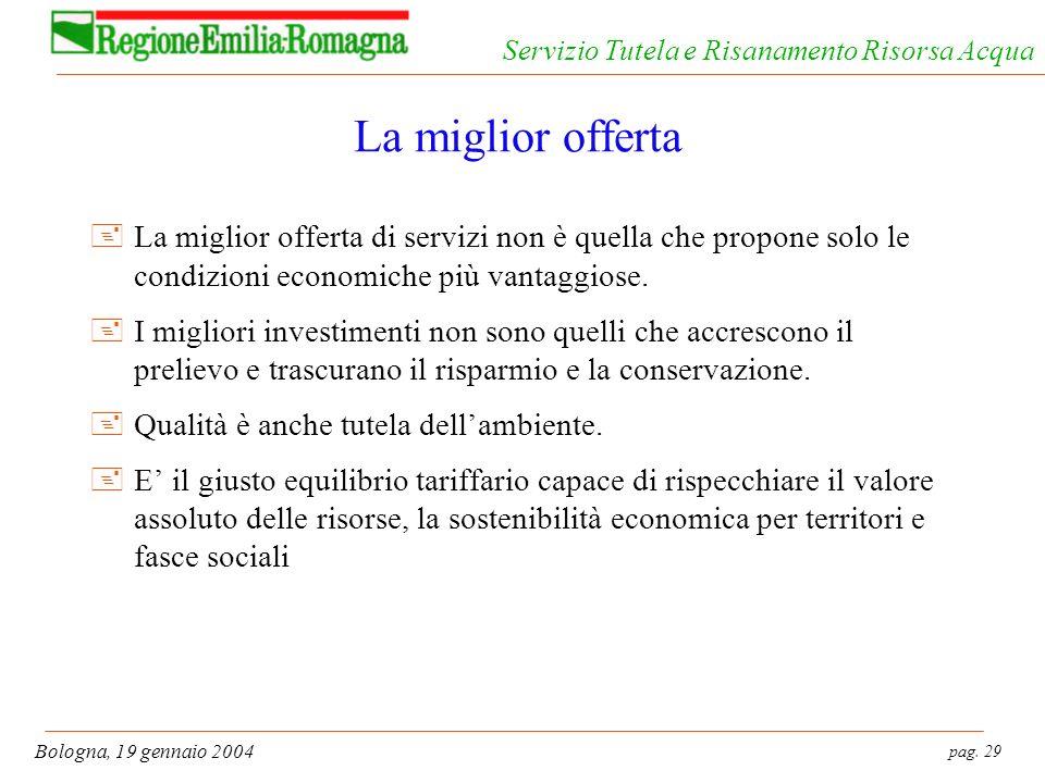 pag. 29 Bologna, 19 gennaio 2004 Servizio Tutela e Risanamento Risorsa Acqua La miglior offerta +La miglior offerta di servizi non è quella che propon