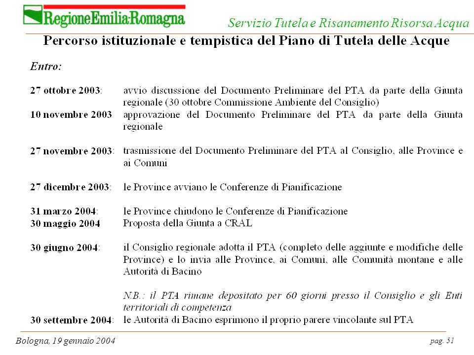 pag. 51 Bologna, 19 gennaio 2004 Servizio Tutela e Risanamento Risorsa Acqua