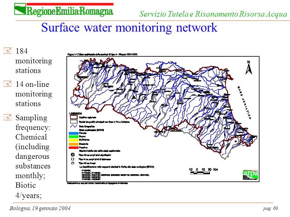 pag. 60 Bologna, 19 gennaio 2004 Servizio Tutela e Risanamento Risorsa Acqua Surface water monitoring network +184 monitoring stations +14 on-line mon