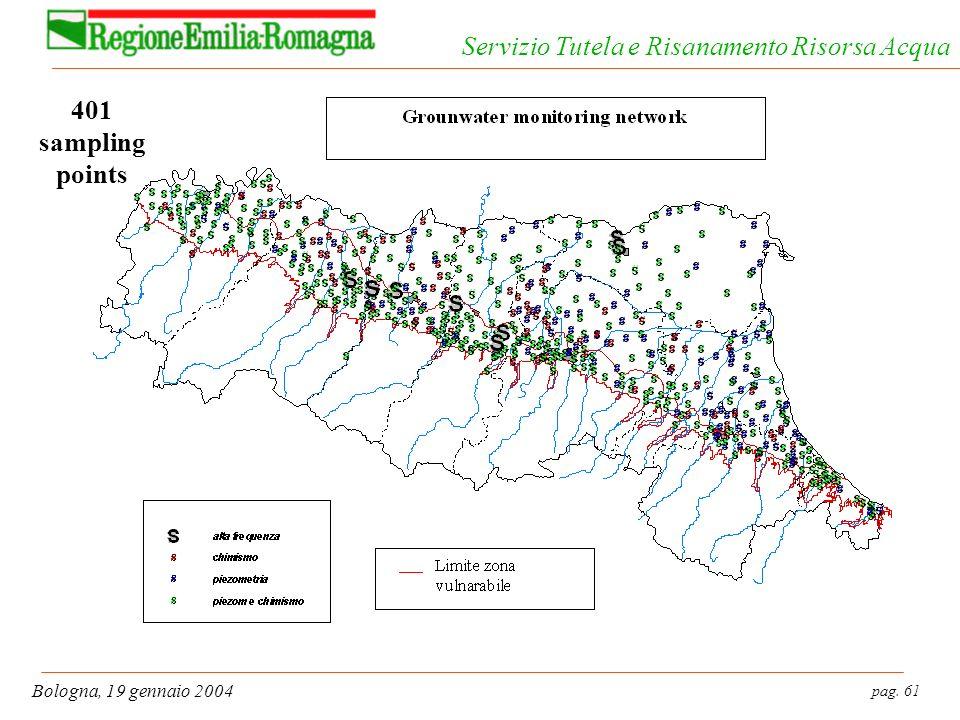 pag. 61 Bologna, 19 gennaio 2004 Servizio Tutela e Risanamento Risorsa Acqua 401 sampling points