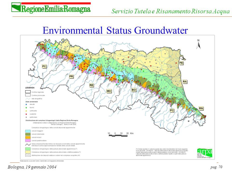 pag. 70 Bologna, 19 gennaio 2004 Servizio Tutela e Risanamento Risorsa Acqua Environmental Status Groundwater