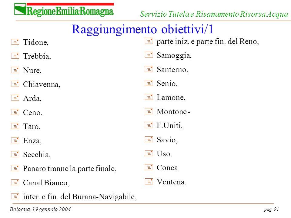 pag. 91 Bologna, 19 gennaio 2004 Servizio Tutela e Risanamento Risorsa Acqua Raggiungimento obiettivi/1 +Tidone, +Trebbia, +Nure, +Chiavenna, +Arda, +