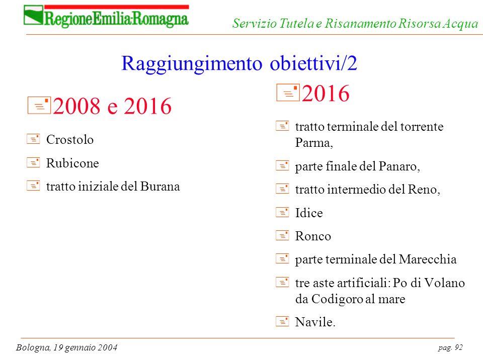 pag. 92 Bologna, 19 gennaio 2004 Servizio Tutela e Risanamento Risorsa Acqua Raggiungimento obiettivi/2 +2016 +tratto terminale del torrente Parma, +p