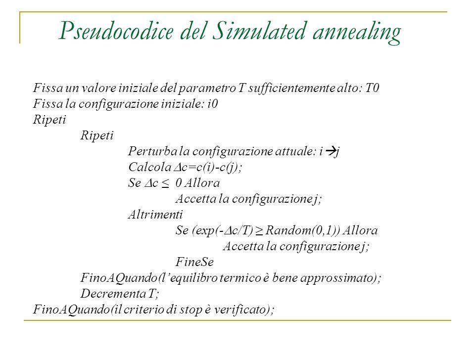 Pseudocodice del Simulated annealing Fissa un valore iniziale del parametro T sufficientemente alto: T0 Fissa la configurazione iniziale: i0 Ripeti Pe